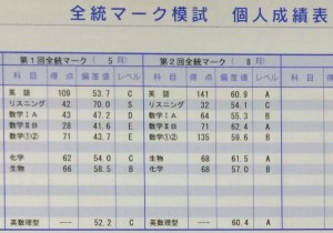 成績推移4